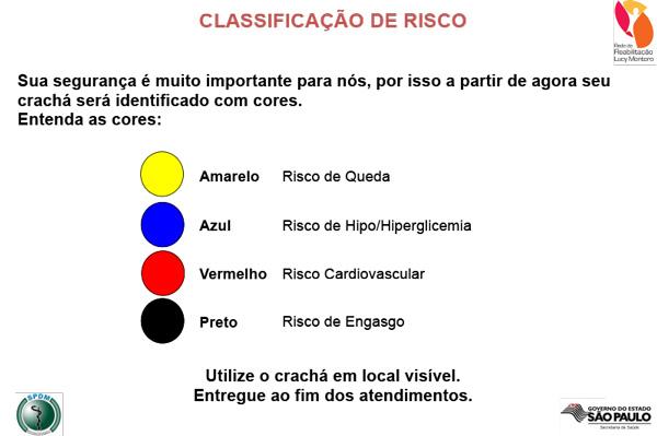 Identificação-de-Risco-(1)